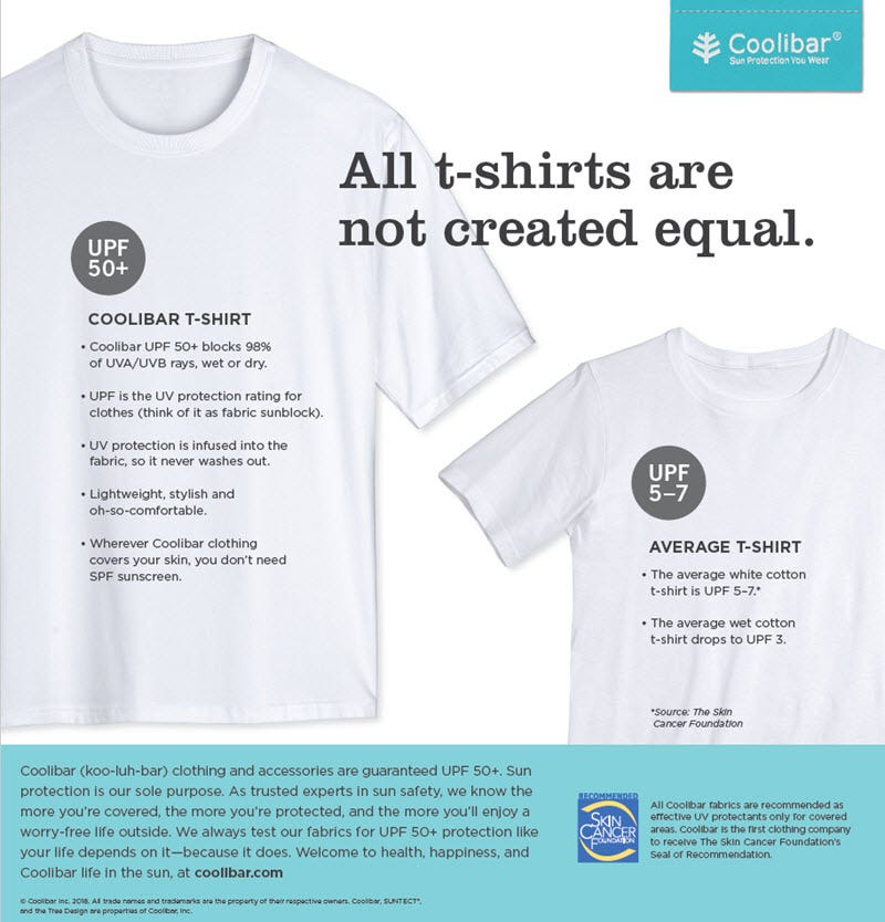 All Shirts Are Not Created Equal